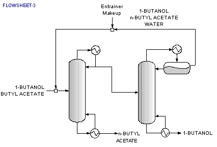 cwb technology inc azeodeskthree flowsheets for water as entrainer to separate 1 butanol and n butyl acetate